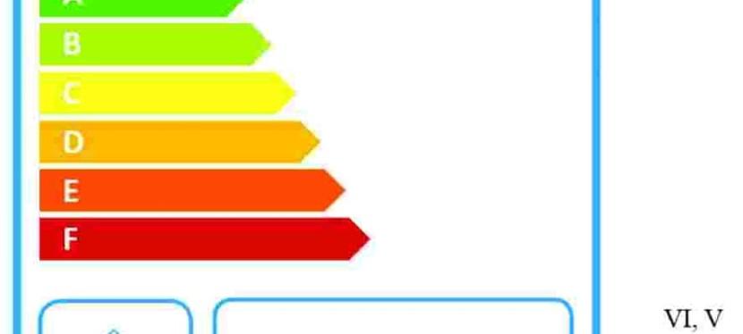 Промяна в изискванията за екодизайн и етикетите за енергийна ефективност на водоподгреватели и топлоакумулиращи резервоари за топлавода