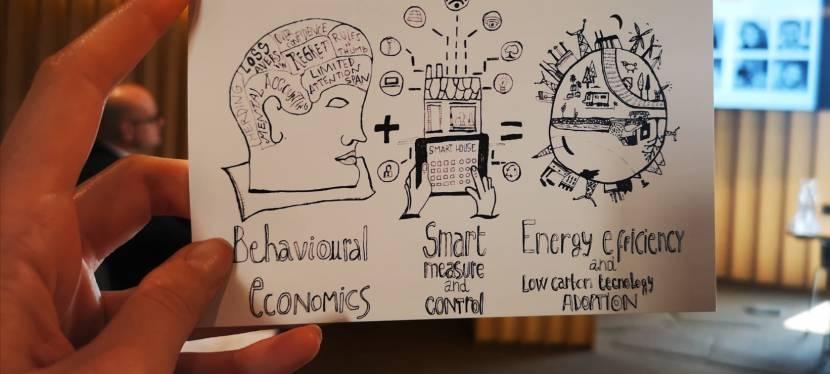 Недостатъчното разбиране на връзките между поведението на потребителите и постигането на целите за енергийнаефективност